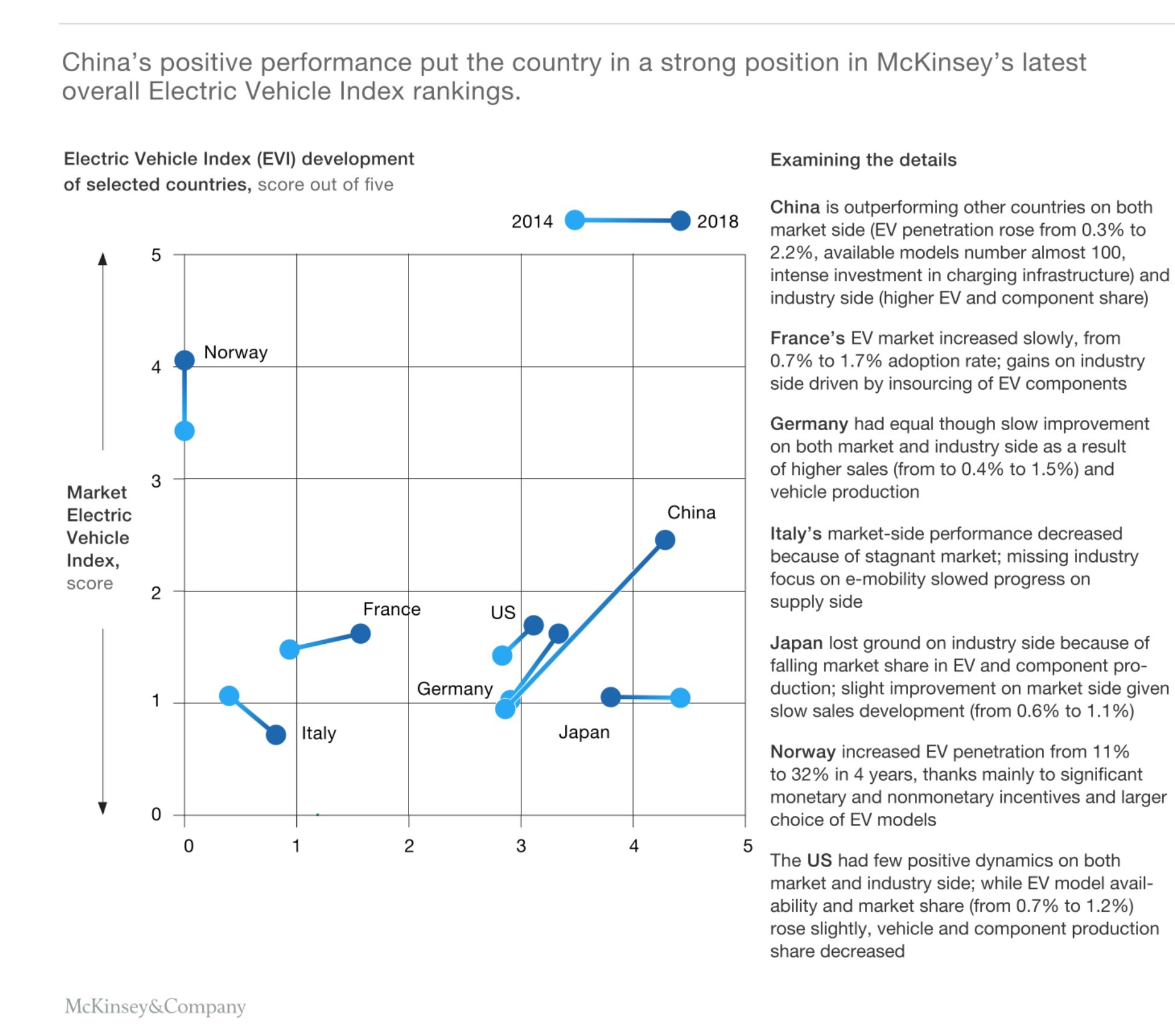 china_positive_performance