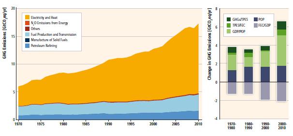 global_ghg_emissions