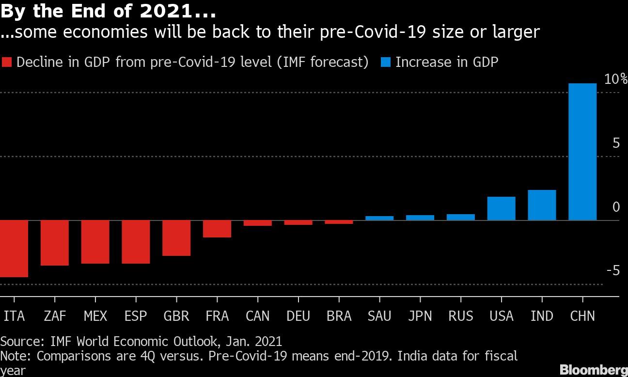 Geo-Economic-Imbalance