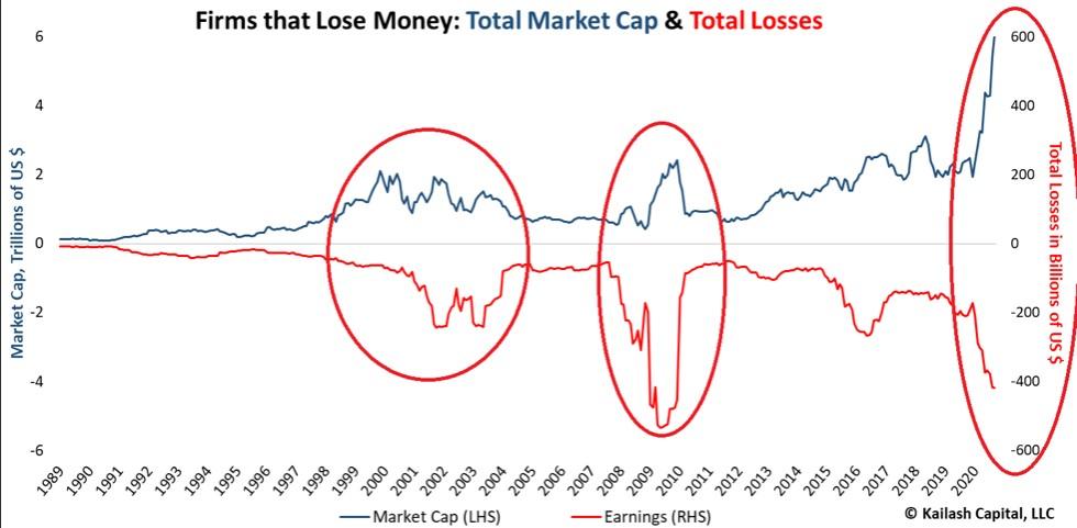 Total_Market_Cap